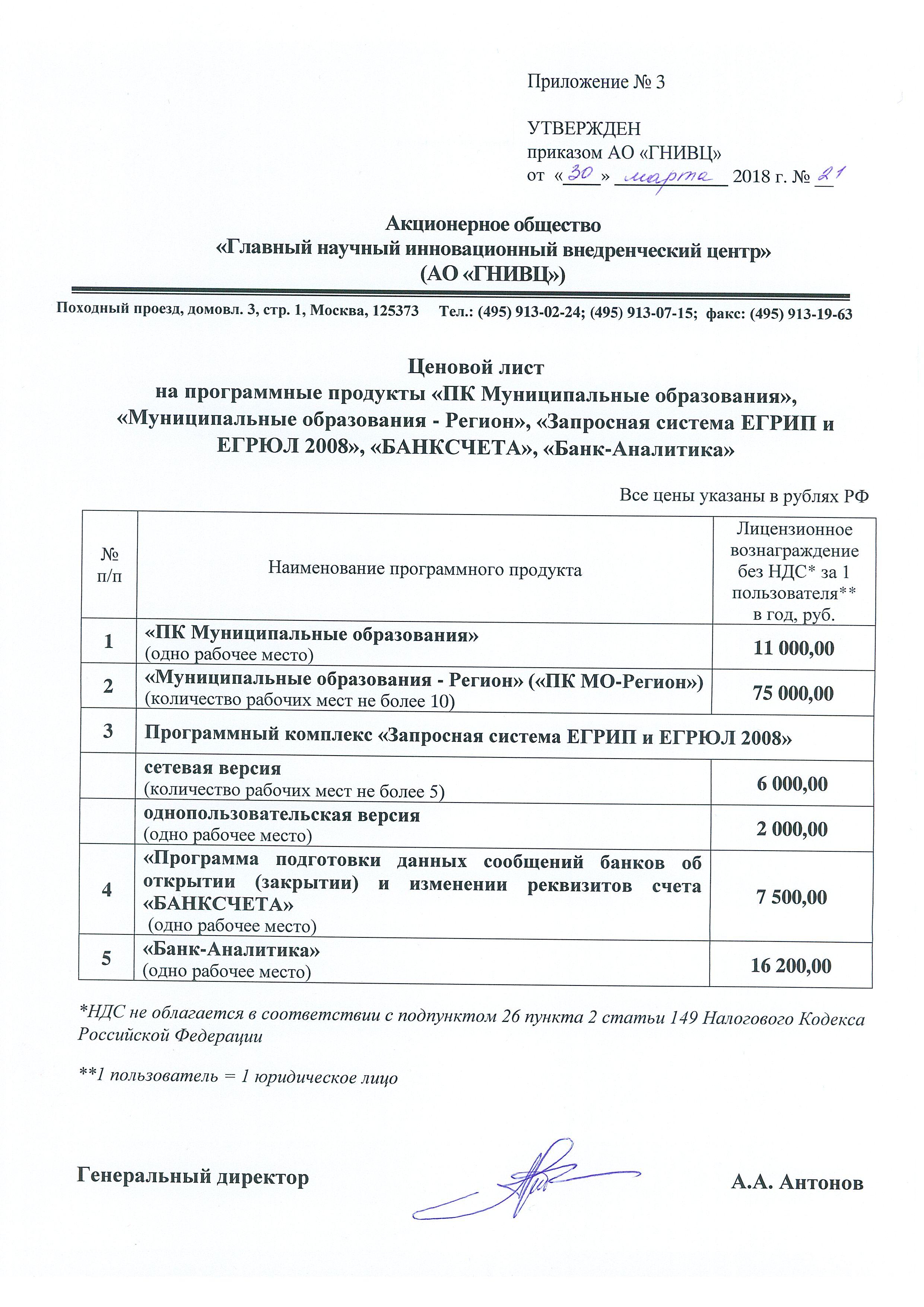 Электронная отчетность эон свидетельство о государственной регистрации ип беларусь
